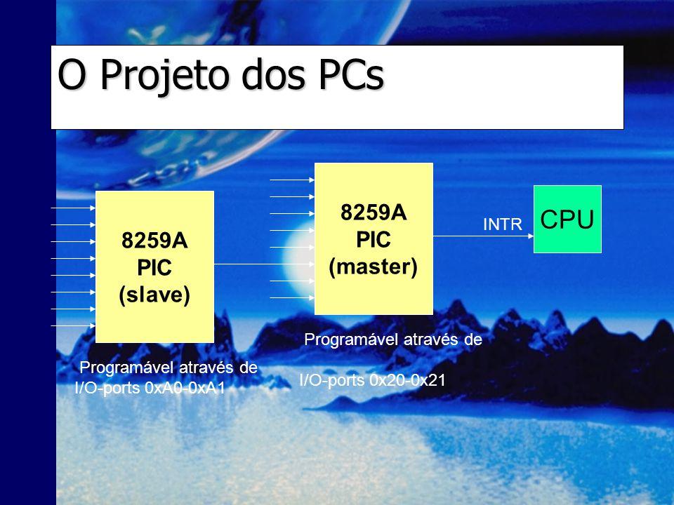 Modo Standard de Conexão PIC 8259_ ___