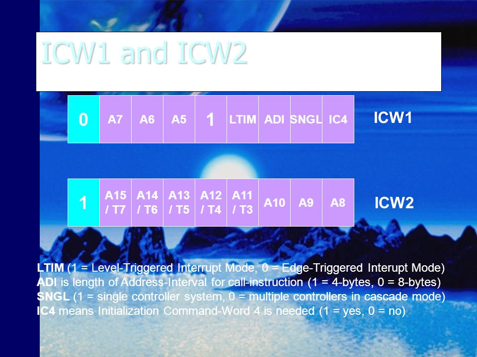 ICW1 and ICW2 0 A7A6A5 1 LTIMADISNGLIC4 1 A15 / T7 A14 / T6 A13 / T5 A12 / T4 A11 / T3 A10A9A8 ICW1 ICW2 LTIM (1 = Level-Triggered Interrupt Mode, 0 = Edge-Triggered Interupt Mode) ADI is length of Address-Interval for call-instruction (1 = 4-bytes, 0 = 8-bytes) SNGL (1 = single controller system, 0 = multiple controllers in cascade mode) IC4 means Initialization Command-Word 4 is needed (1 = yes, 0 = no)