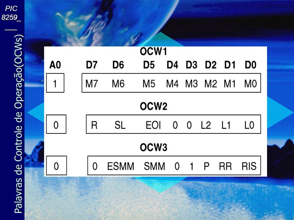 Inicializando um PIC Slave Escrever uma seqüência de quatro comandos Escrever uma seqüência de quatro comandos (Cada comando tem 9 bits) (Cada comando tem 9 bits) 0 00010001 1 1 00000010 1 00000001 A0D7D6D5D4D3D2D1D0 ICW1=0x11 ICW2=baseID ICW3=0x02 ICW4=0x01