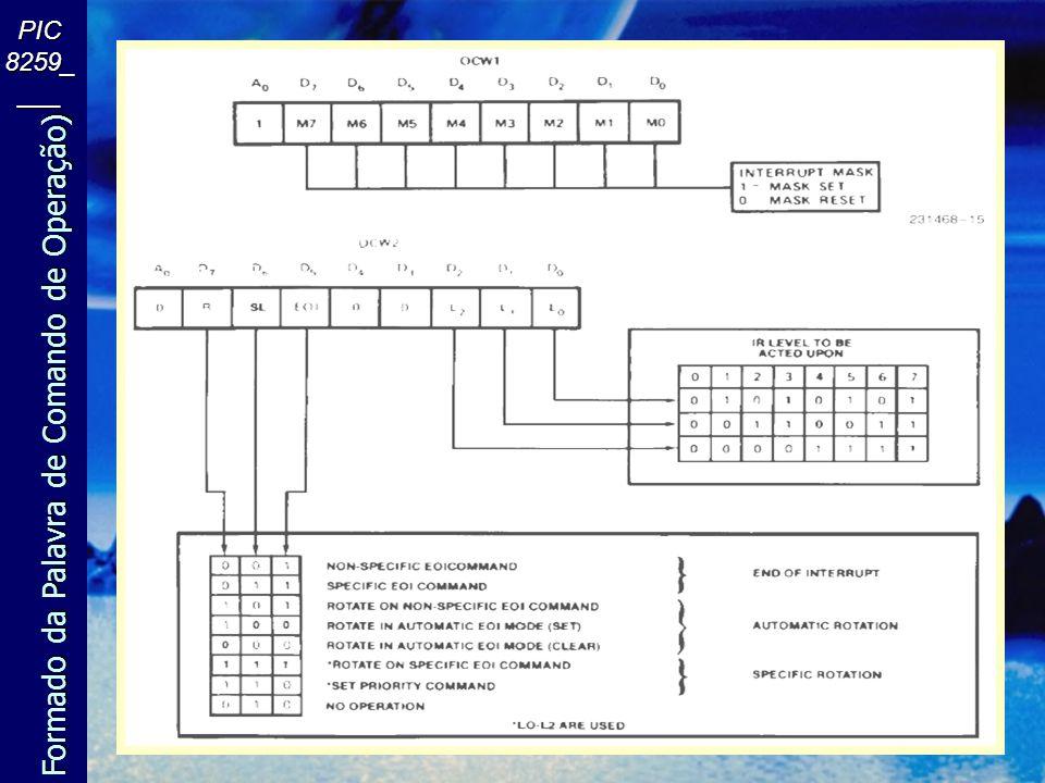 Palavras de Controle de Operação(OCWs) PIC 8259_ ___