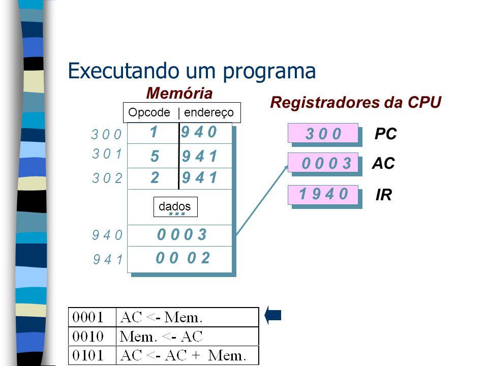 Executando um programa 1 9 4 0 5 9 4 1 2 9 4 1 0 0 0 3 0 0 0 2 3 0 0 1 9 4 0 3 0 0 9 4 1 9 4 0 3 0 2 3 0 1 PC AC IR Registradores da CPU...