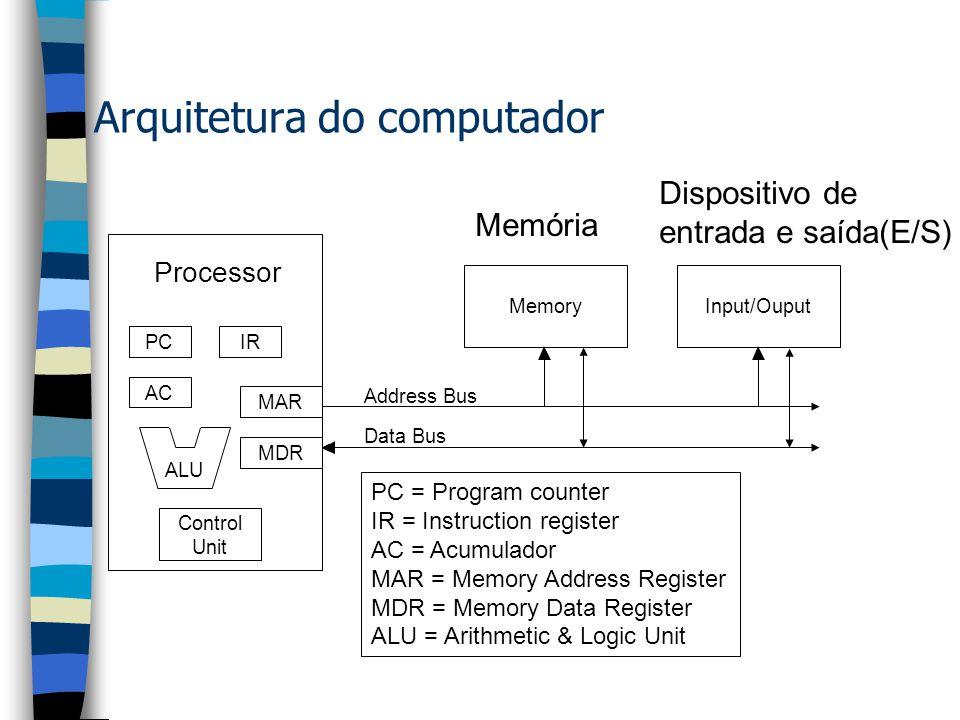 Processor Memory Input/Ouput Data Bus Address Bus PC IR AC MDR MAR ALU Control Unit Arquitetura do computador PC = Program counter IR = Instruction register AC = Acumulador MAR = Memory Address Register MDR = Memory Data Register ALU = Arithmetic & Logic Unit Memória Dispositivo de entrada e saída(E/S)