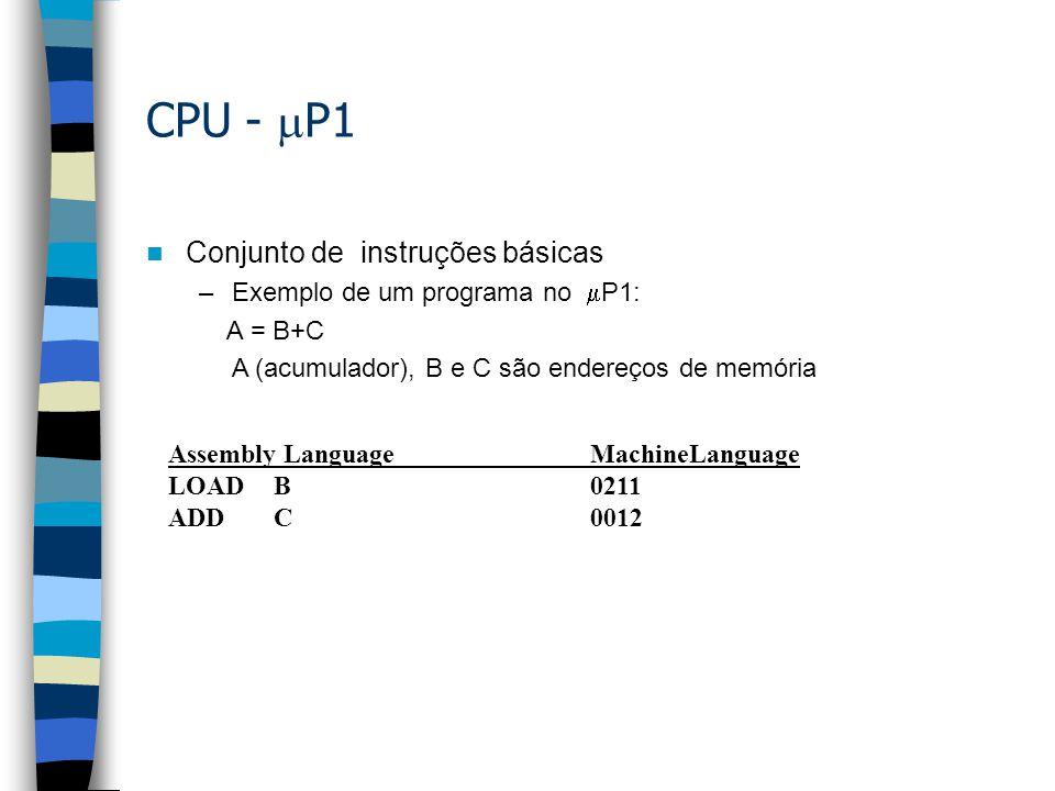 Instruções básicas Formato da instrução do computador