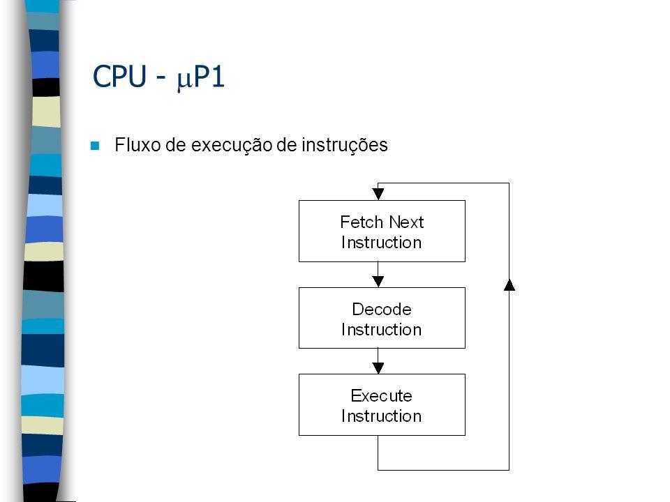 Assembly LanguageMachineLanguage LOADB0211 ADDC0012 CPU - P1 Conjunto de instruções básicas –Exemplo de um programa no P1: A = B+C A (acumulador), B e C são endereços de memória