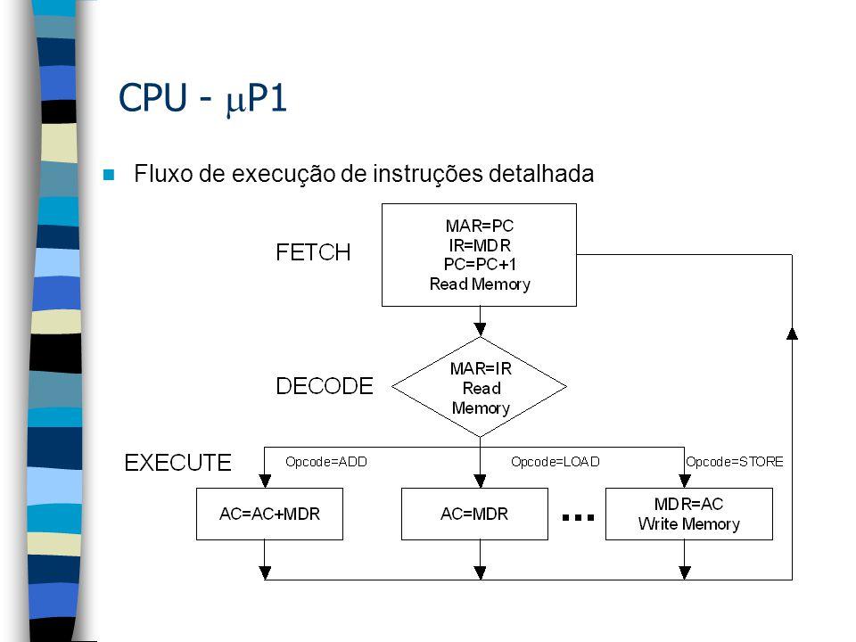 CPU - P1 Fluxo de execução de instruções