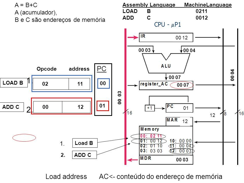 CPU - P1 LOAD B Opcode address 02 11 Load address AC<- conteúdo do endereço de memória 1.