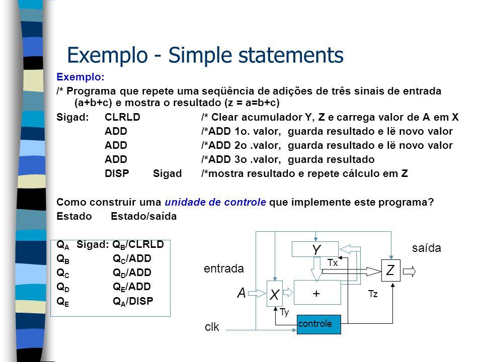 Exemplo - Simple statements Exemplo: /* Programa que repete uma seqüência de adições de três sinais de entrada (a+b+c) e mostra o resultado (z = a=b+c) Sigad:CLRLD/* Clear acumulador Y, Z e carrega valor de A em X ADD/*ADD 1o.