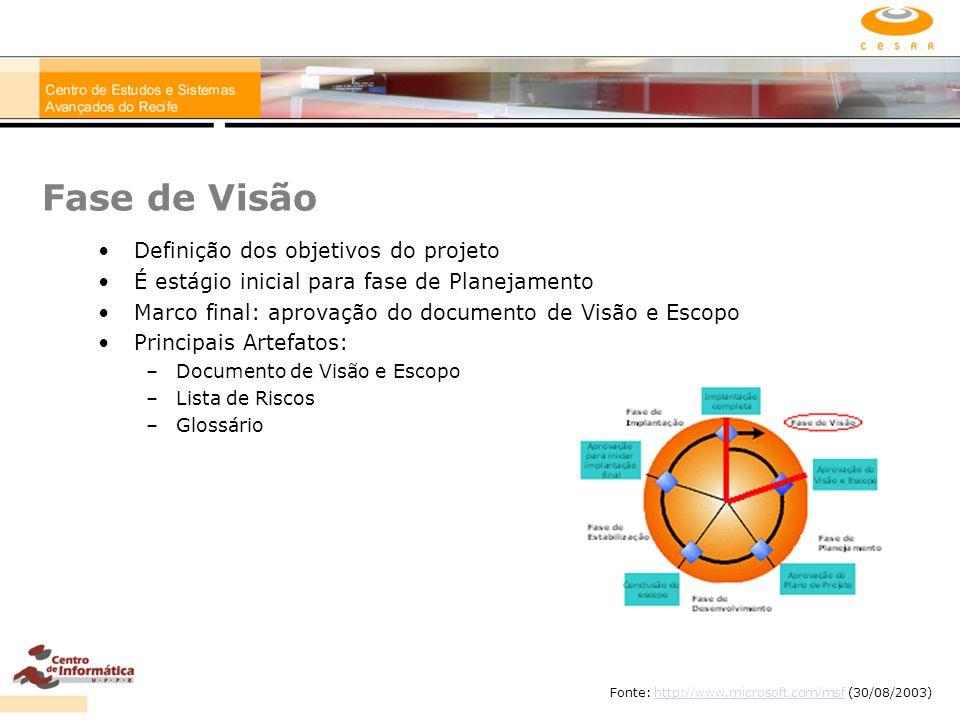 Fase de Visão Definição dos objetivos do projeto É estágio inicial para fase de Planejamento Marco final: aprovação do documento de Visão e Escopo Pri