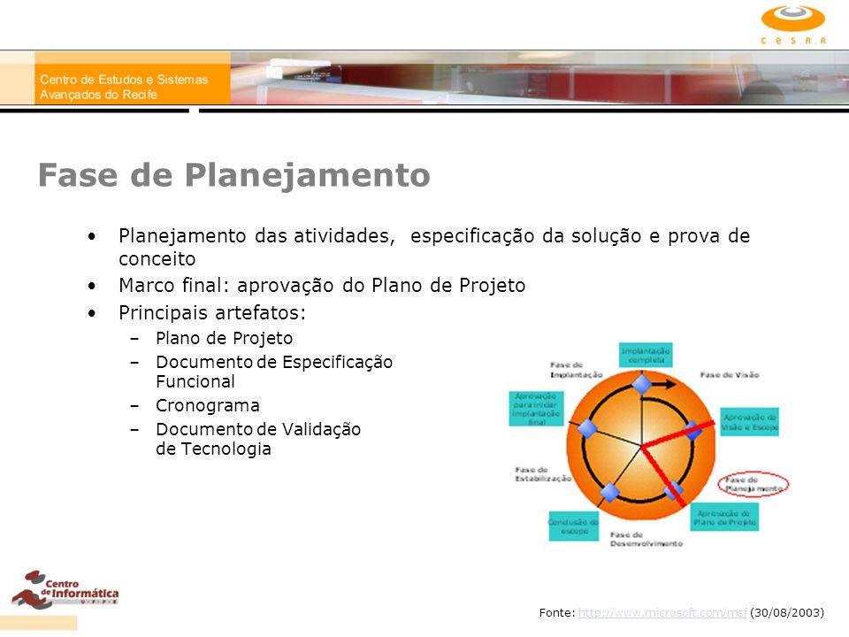 Fase de Planejamento Planejamento das atividades, especificação da solução e prova de conceito Marco final: aprovação do Plano de Projeto Principais a