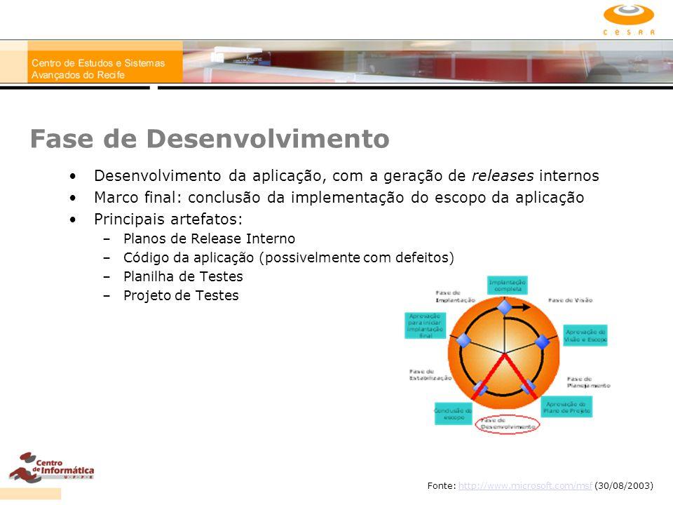 Fase de Desenvolvimento Desenvolvimento da aplicação, com a geração de releases internos Marco final: conclusão da implementação do escopo da aplicaçã