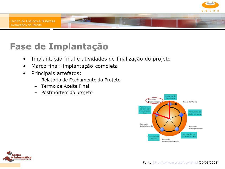 Fase de Implantação Implantação final e atividades de finalização do projeto Marco final: implantação completa Principais artefatos: –Relatório de Fec
