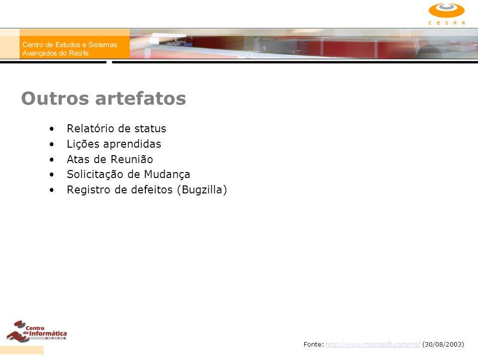 Outros artefatos Relatório de status Lições aprendidas Atas de Reunião Solicitação de Mudança Registro de defeitos (Bugzilla) Fonte: http://www.micros