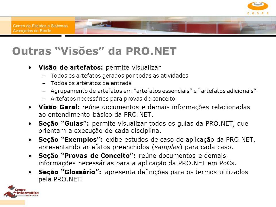 Outras Visões da PRO.NET Visão de artefatos: permite visualizar –Todos os artefatos gerados por todas as atividades –Todos os artefatos de entrada –Ag