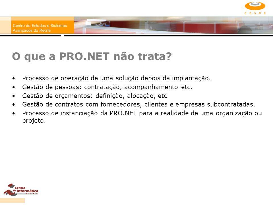 O que a PRO.NET não trata? Processo de operação de uma solução depois da implantação. Gestão de pessoas: contratação, acompanhamento etc. Gestão de or