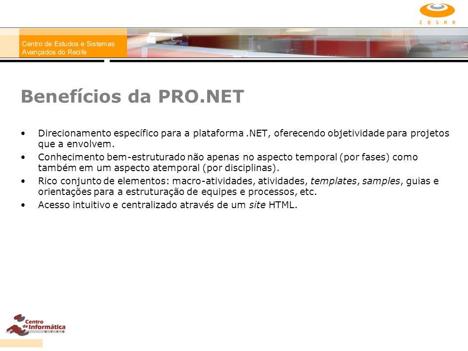 Benefícios da PRO.NET Direcionamento específico para a plataforma.NET, oferecendo objetividade para projetos que a envolvem. Conhecimento bem-estrutur