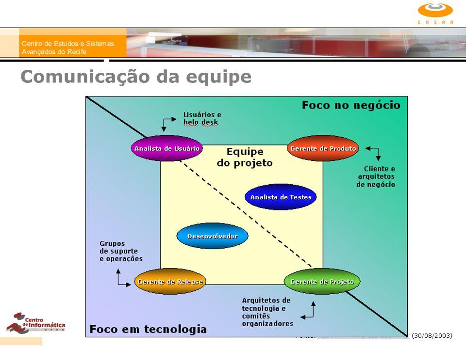 Comunicação da equipe Fonte: http://www.microsoft.com/msf (30/08/2003)http://www.microsoft.com/msf