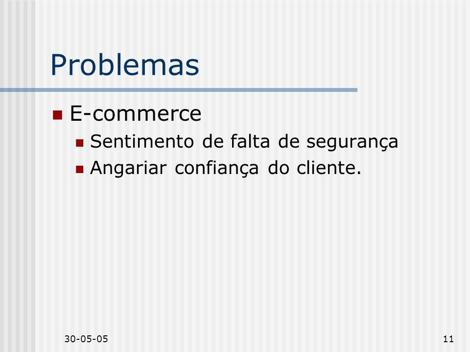30-05-0511 Problemas E-commerce Sentimento de falta de segurança Angariar confiança do cliente.