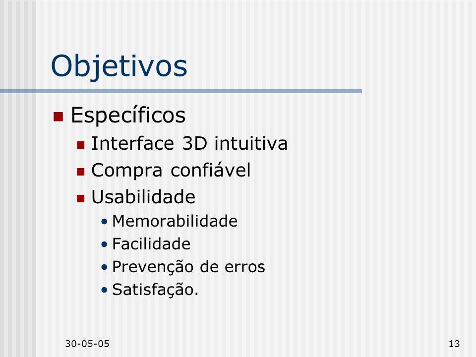 30-05-0513 Objetivos Específicos Interface 3D intuitiva Compra confiável Usabilidade Memorabilidade Facilidade Prevenção de erros Satisfação.