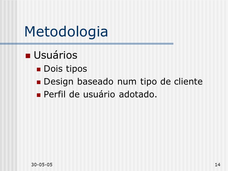 30-05-0514 Metodologia Usuários Dois tipos Design baseado num tipo de cliente Perfil de usuário adotado.