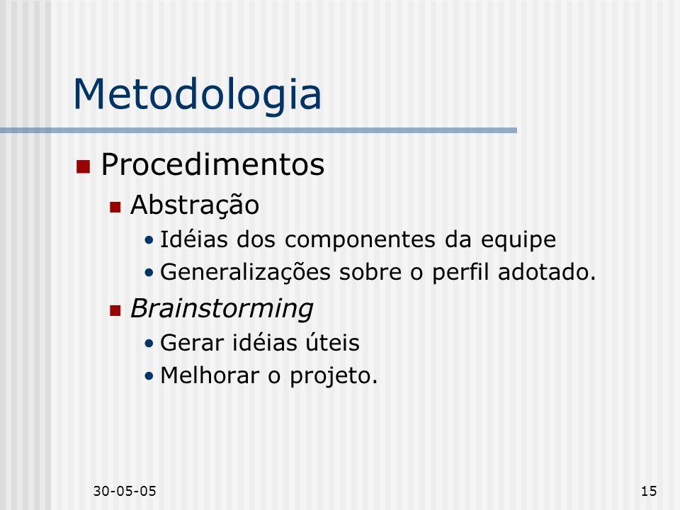 30-05-0515 Metodologia Procedimentos Abstração Idéias dos componentes da equipe Generalizações sobre o perfil adotado. Brainstorming Gerar idéias útei