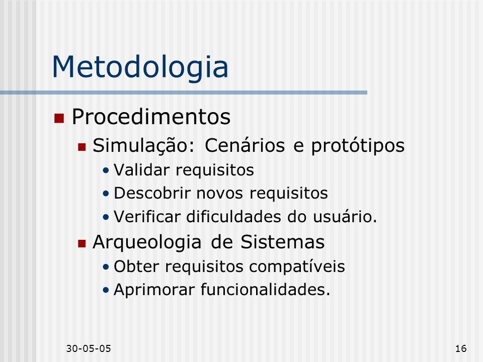30-05-0516 Metodologia Procedimentos Simulação: Cenários e protótipos Validar requisitos Descobrir novos requisitos Verificar dificuldades do usuário.