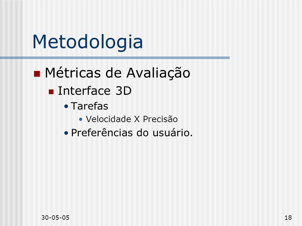 30-05-0518 Metodologia Métricas de Avaliação Interface 3D Tarefas Velocidade X Precisão Preferências do usuário.