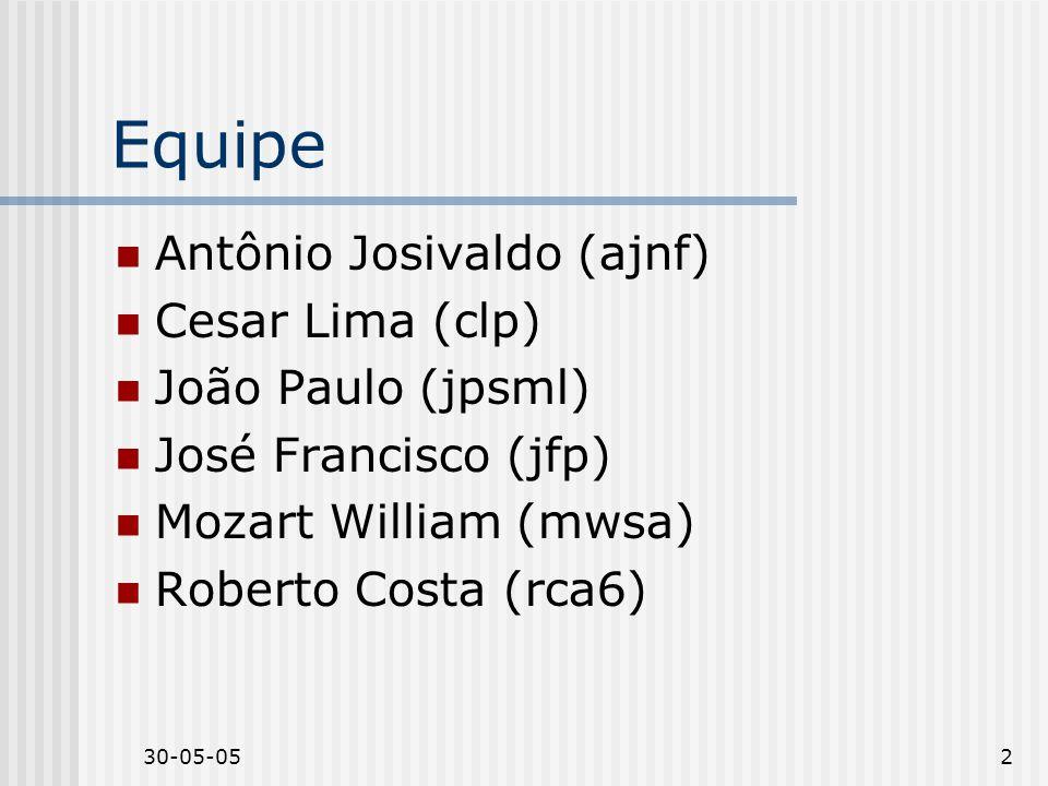 30-05-052 Equipe Antônio Josivaldo (ajnf) Cesar Lima (clp) João Paulo (jpsml) José Francisco (jfp) Mozart William (mwsa) Roberto Costa (rca6)