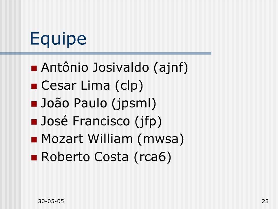 30-05-0523 Equipe Antônio Josivaldo (ajnf) Cesar Lima (clp) João Paulo (jpsml) José Francisco (jfp) Mozart William (mwsa) Roberto Costa (rca6)