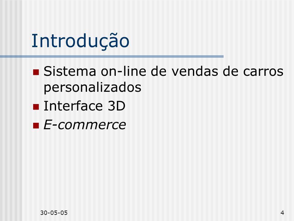 30-05-054 Introdução Sistema on-line de vendas de carros personalizados Interface 3D E-commerce