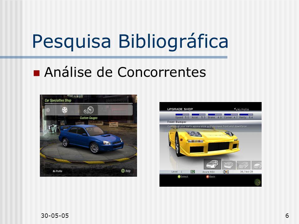 30-05-056 Pesquisa Bibliográfica Análise de Concorrentes
