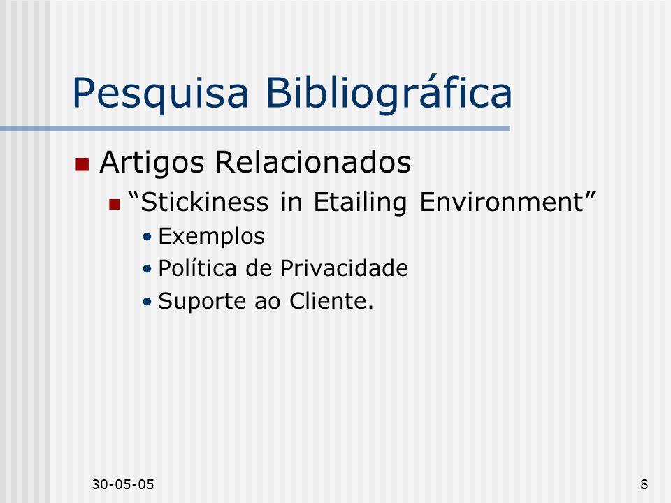 30-05-059 Pesquisa Bibliográfica Artigos Relacionados Factors and Principles Affecting the Usability of E-commerce Sites Fatores que influenciam a satisfação.