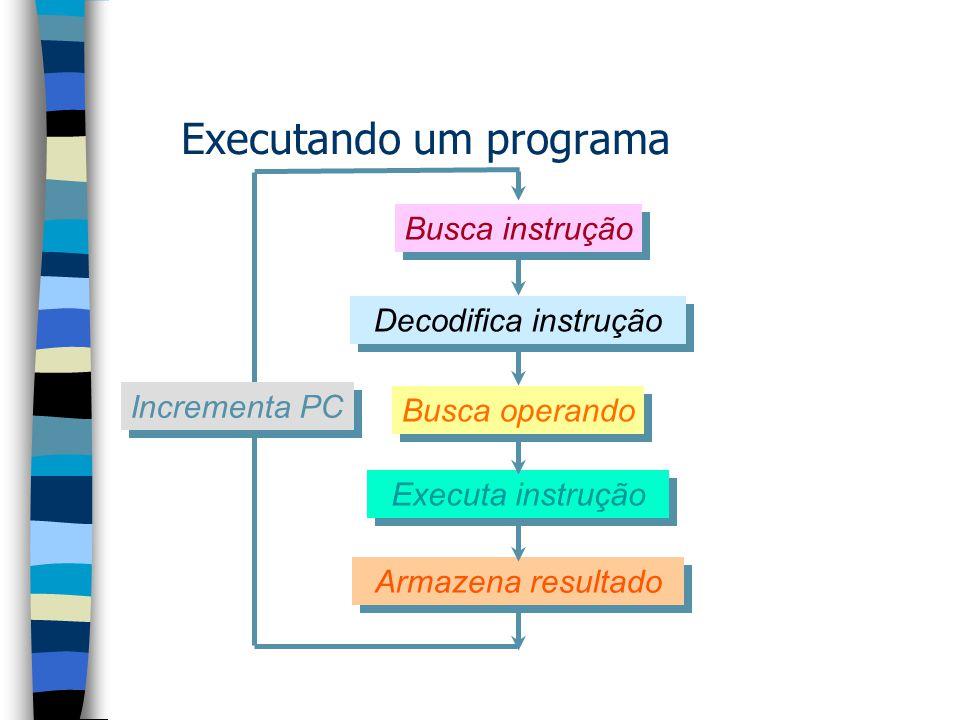 Projeto b a c d e f g clk 4 Controle Decoder BCD 7-Segm.