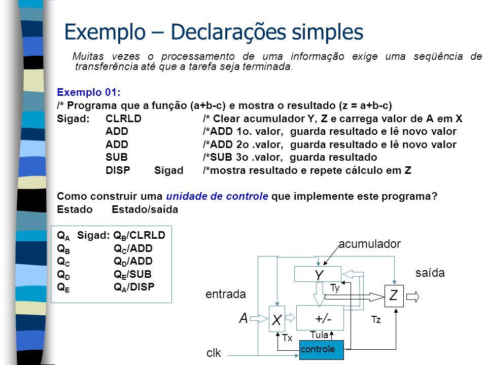 Y ULA X Controle Decodificador de instruções Tx Ty Z Tz Dispositivo de saída clk acumulador Tula PC Memória Instruções   Dados Instrução Dados 4 bits 0 1 ……..n Barramento de dados (Instruções) CPU Status Barramento de Endereços Projeto 2: CPU b a c d e f g decodificador