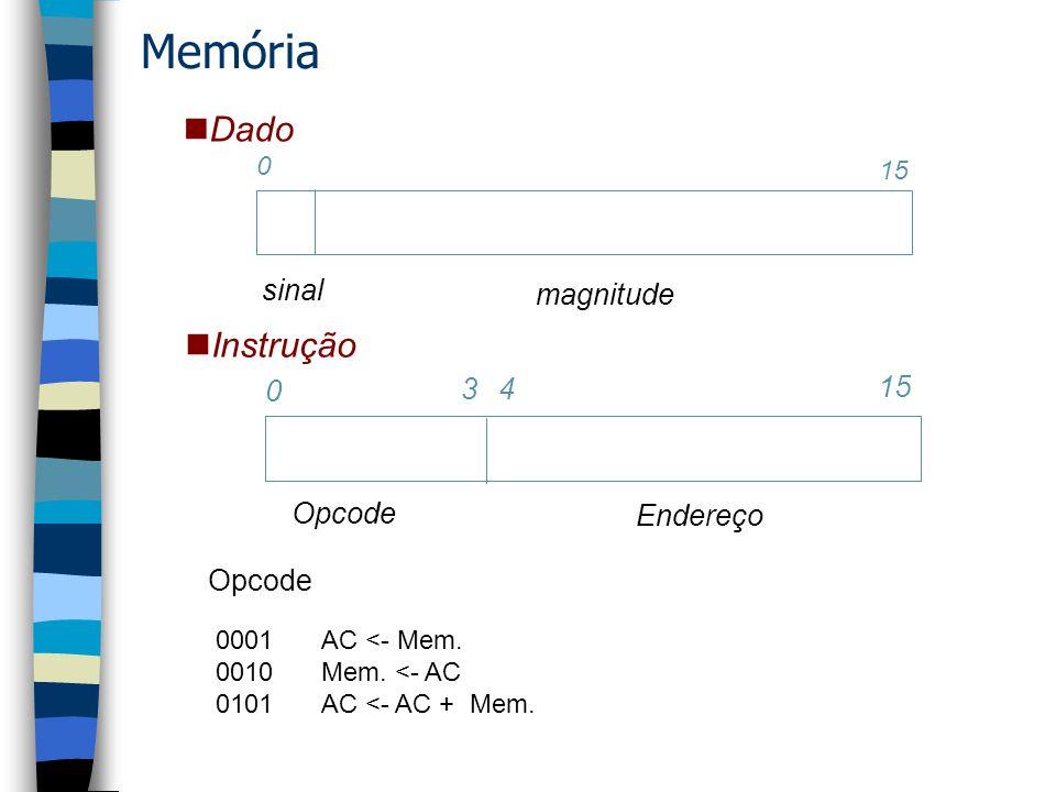Memória 0 15 sinal Dado Instrução magnitude 0 15 3 Opcode Endereço 4 Opcode 0001AC <- Mem.