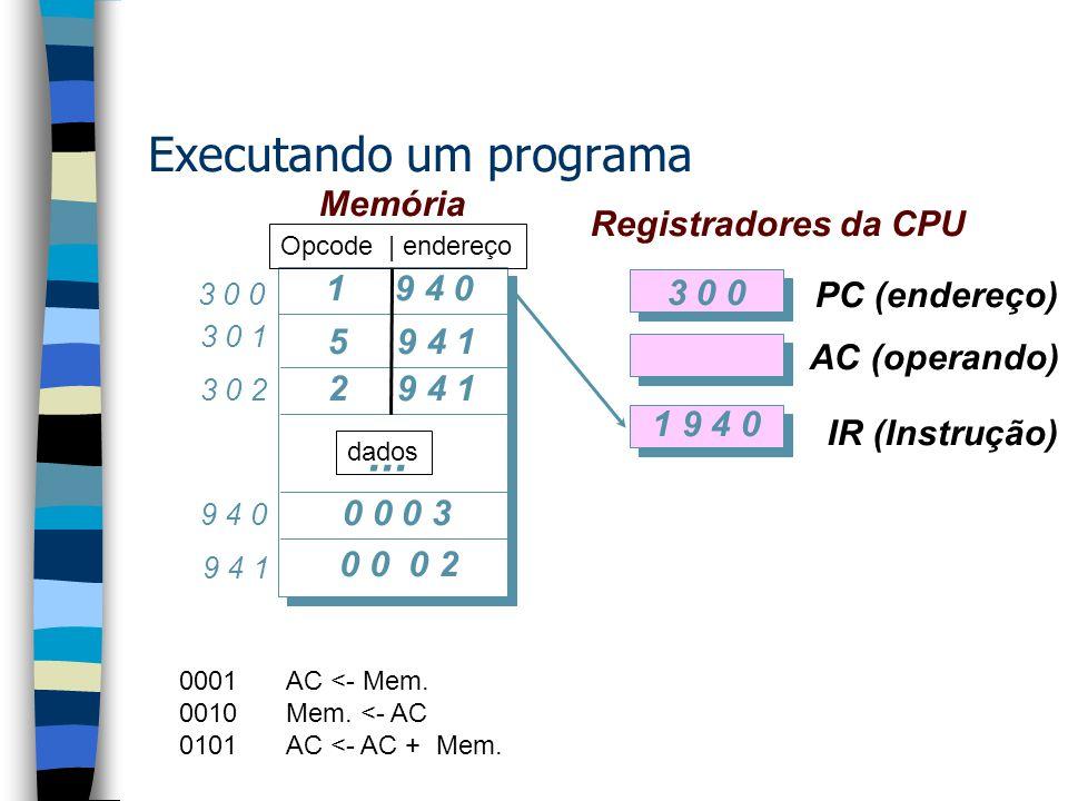 Executando um programa 1 9 4 0 5 9 4 1 2 9 4 1 0 0 0 3 0 0 0 2 3 0 0 1 9 4 0 3 0 0 9 4 1 9 4 0 3 0 2 3 0 1 PC (endereço) AC (operando) IR (Instrução) Registradores da CPU...