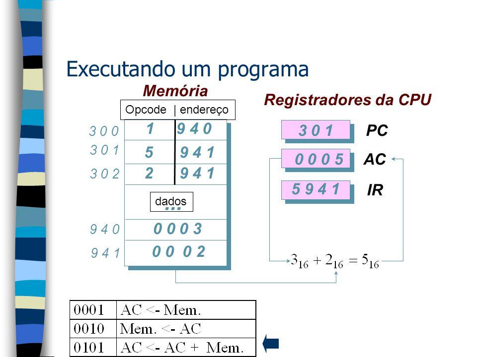 Executando um programa 1 9 4 0 5 9 4 1 2 9 4 1 0 0 0 3 0 0 0 2 3 0 1 5 9 4 1 3 0 0 9 4 1 9 4 0 3 0 2 3 0 1 PC AC IR Registradores da CPU... 0 0 0 3 Me