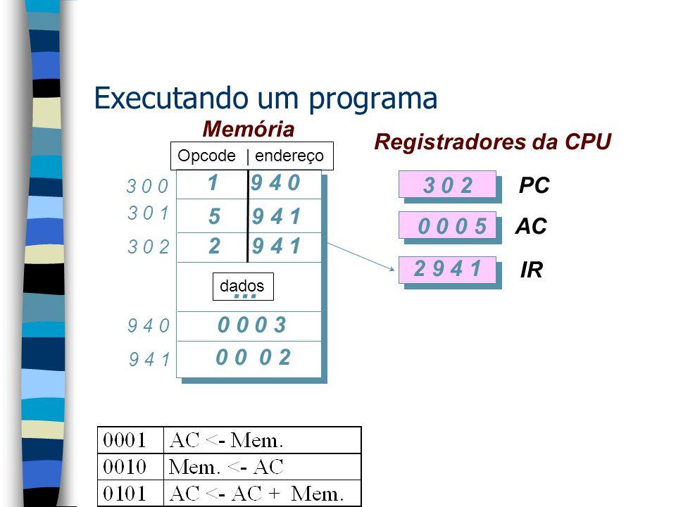 Executando um programa 1 9 4 0 5 9 4 1 2 9 4 1 0 0 0 3 0 0 0 2 3 0 1 5 9 4 1 3 0 0 9 4 1 9 4 0 3 0 2 3 0 1 PC AC IR Registradores da CPU... 0 0 0 5 Me