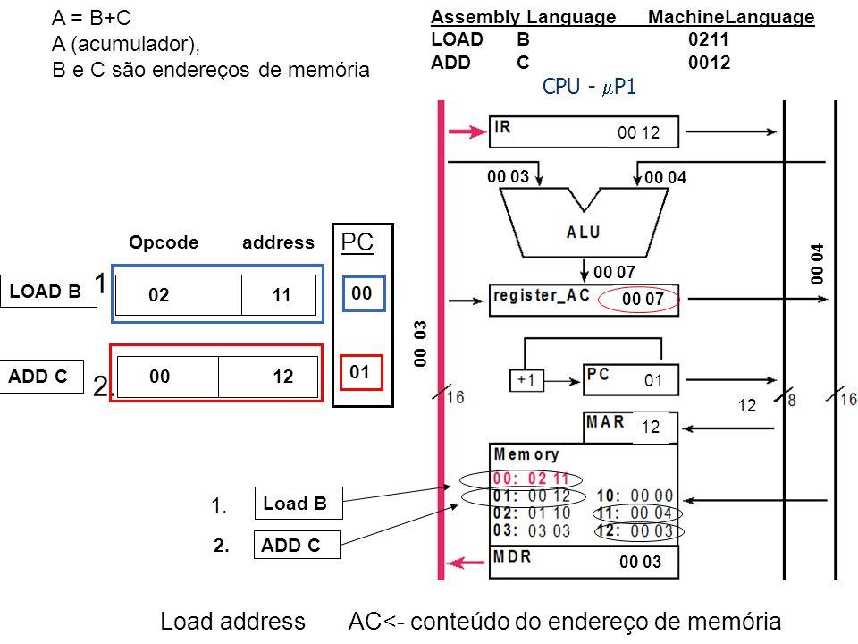 CPU - P1 Fluxo de execução de instruções detalhada