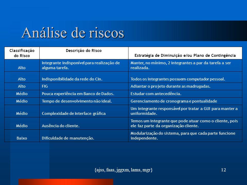 {ajss, faas, jggxm, lams, mgr}12 Análise de riscos Classificação do Risco Descrição do Risco Estratégia de Diminuição e/ou Plano de Contingência Alto