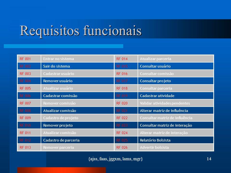 {ajss, faas, jggxm, lams, mgr}14 Requisitos funcionais RF 001Entrar no sistemaRF 014Atualizar parceria RF 002Sair do sistemaRF 015Consultar usuário RF