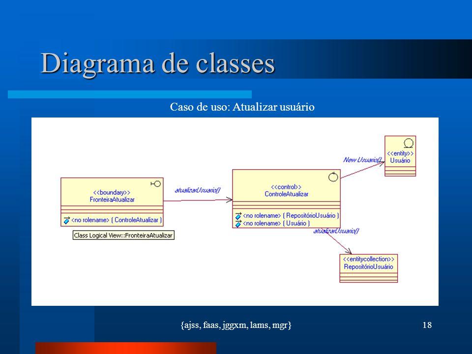 {ajss, faas, jggxm, lams, mgr}18 Diagrama de classes Caso de uso: Atualizar usuário