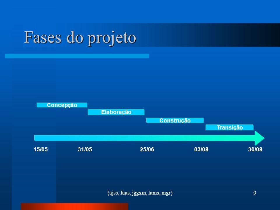 {ajss, faas, jggxm, lams, mgr}9 Fases do projeto Concepção Elaboração Construção 15/0531/05 25/06 03/08 30/08 Transição
