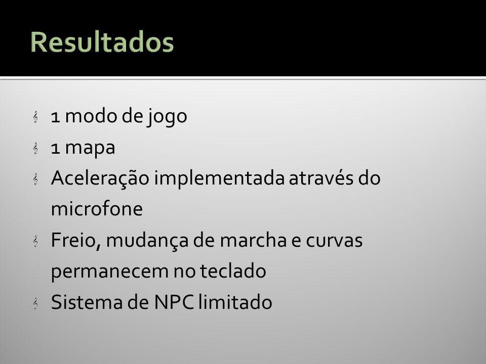 1 modo de jogo 1 mapa Aceleração implementada através do microfone Freio, mudança de marcha e curvas permanecem no teclado Sistema de NPC limitado