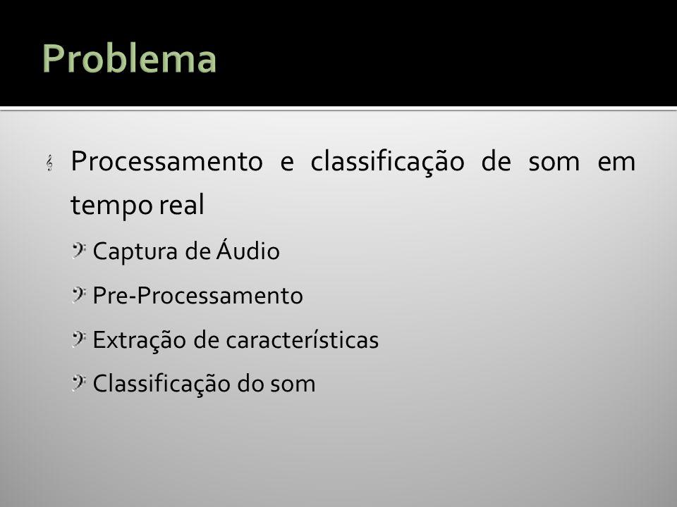 Processamento e classificação de som em tempo real Captura de Áudio Pre-Processamento Extração de características Classificação do som