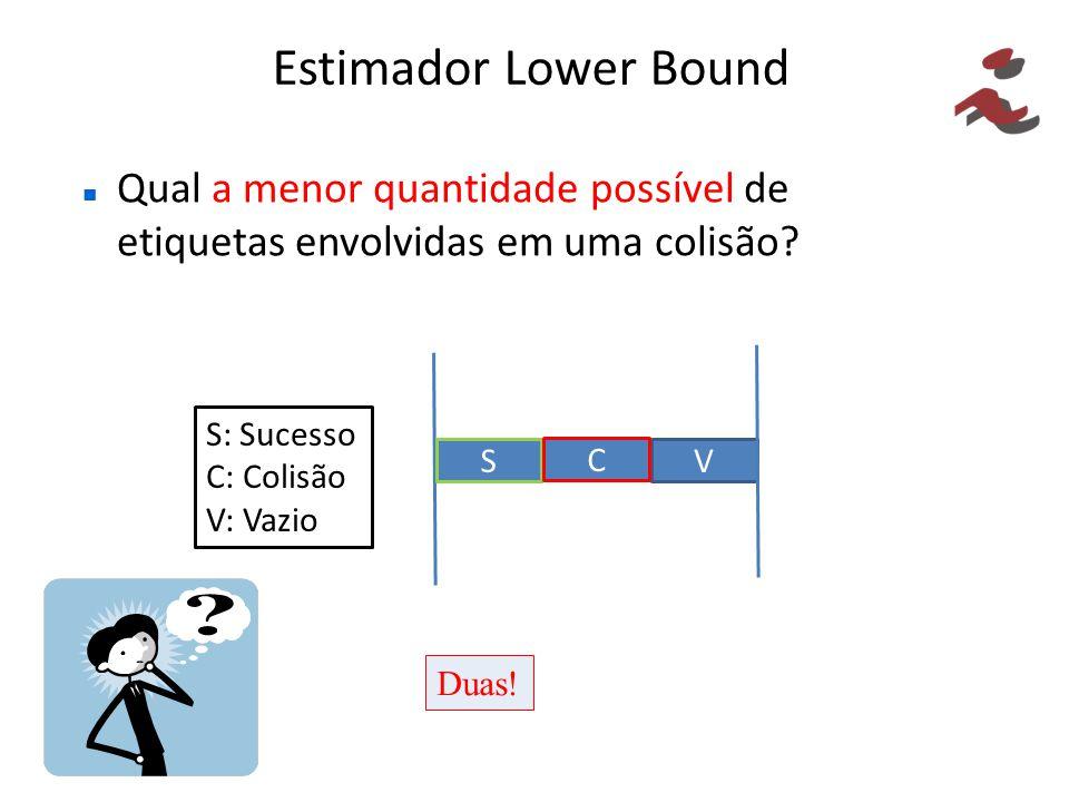 Estimador Lower Bound Qual a menor quantidade possível de etiquetas envolvidas em uma colisão? V S C S: Sucesso C: Colisão V: Vazio Duas!