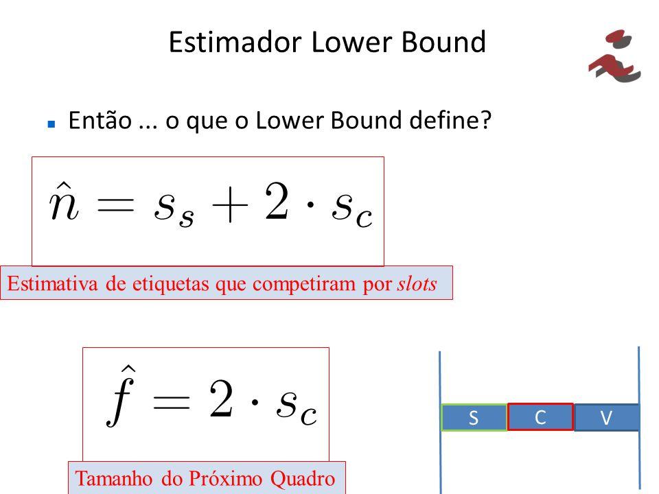 Estimador Lower Bound Então... o que o Lower Bound define? V S C Tamanho do Próximo Quadro Estimativa de etiquetas que competiram por slots