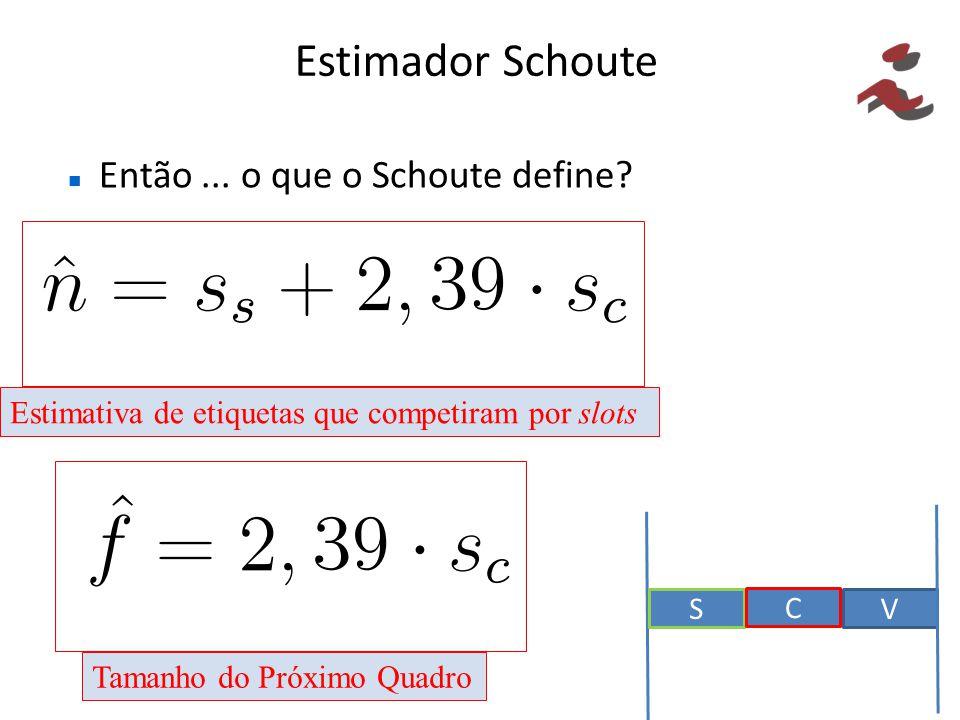 Estimador Schoute Então... o que o Schoute define? V S C Tamanho do Próximo Quadro Estimativa de etiquetas que competiram por slots