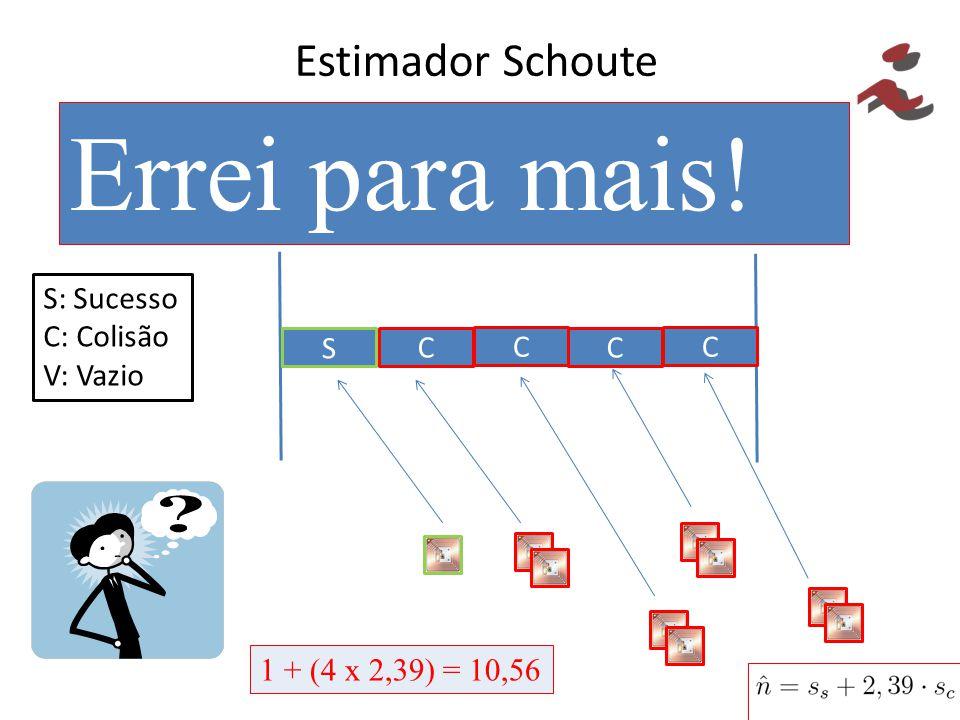 Estimador Schoute É um bom estimador? Calcule a estimativa de etiquetas! S C S: Sucesso C: Colisão V: Vazio C C C 1 + (4 x 2,39) = 10,56 Errei para ma
