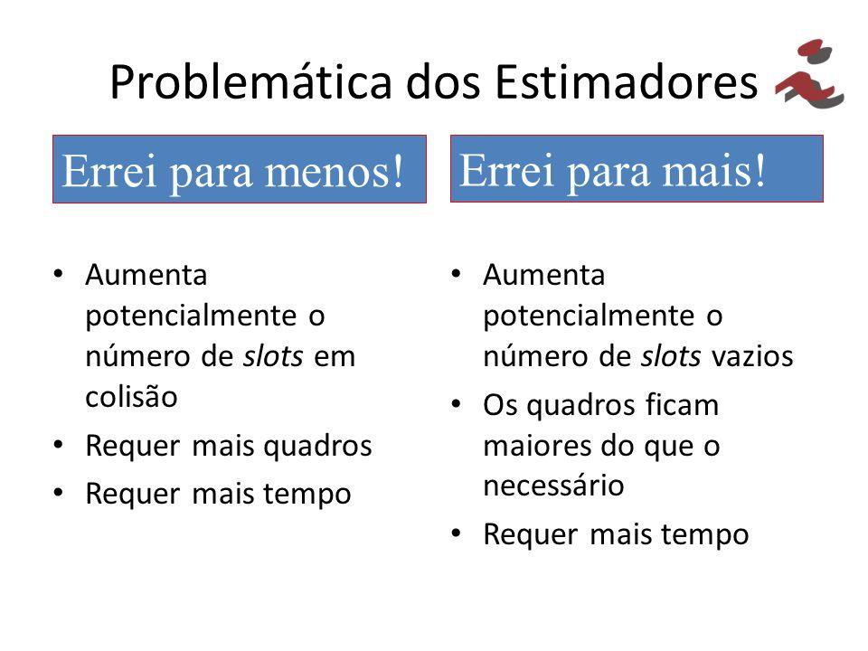 Problemática dos Estimadores Aumenta potencialmente o número de slots em colisão Requer mais quadros Requer mais tempo Aumenta potencialmente o número