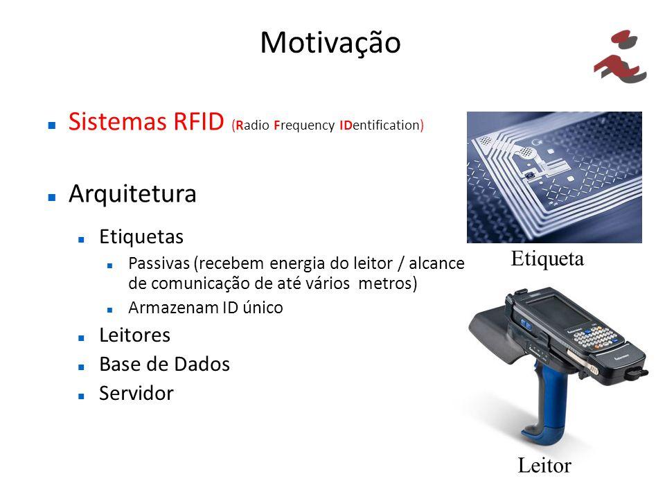Motivação Sistemas RFID (Radio Frequency IDentification) Arquitetura Etiquetas Passivas (recebem energia do leitor / alcance de comunicação de até vár